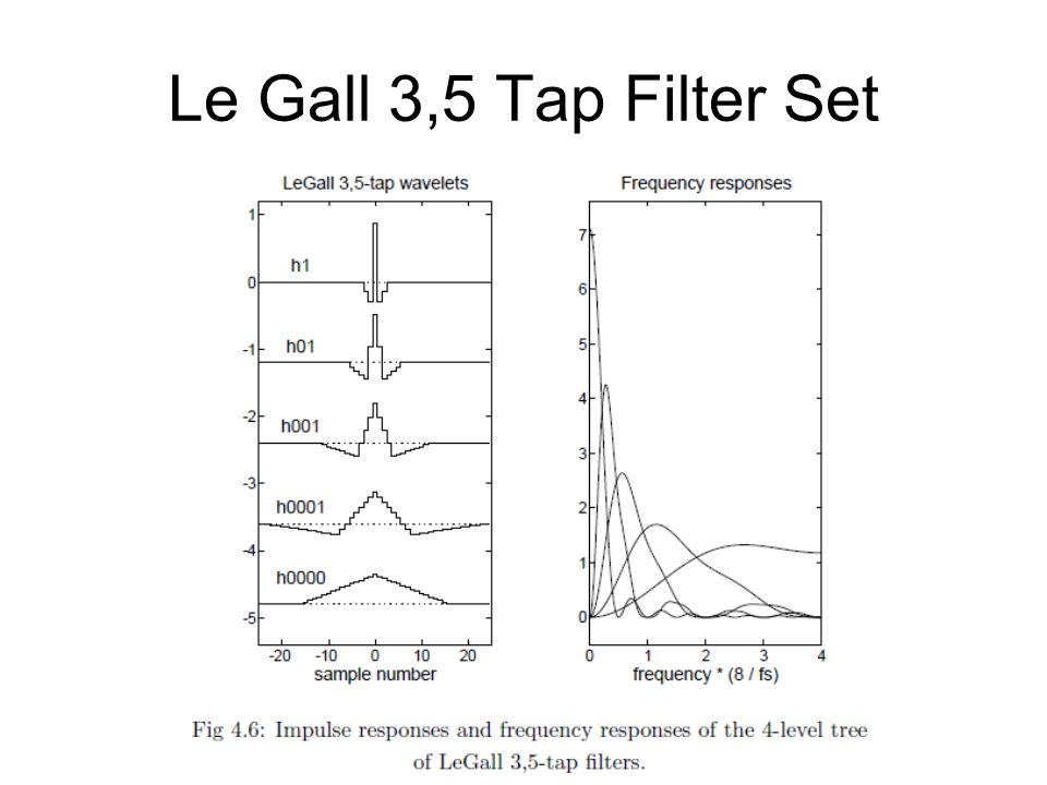 Le Gall 3,5 Tap Filter Set