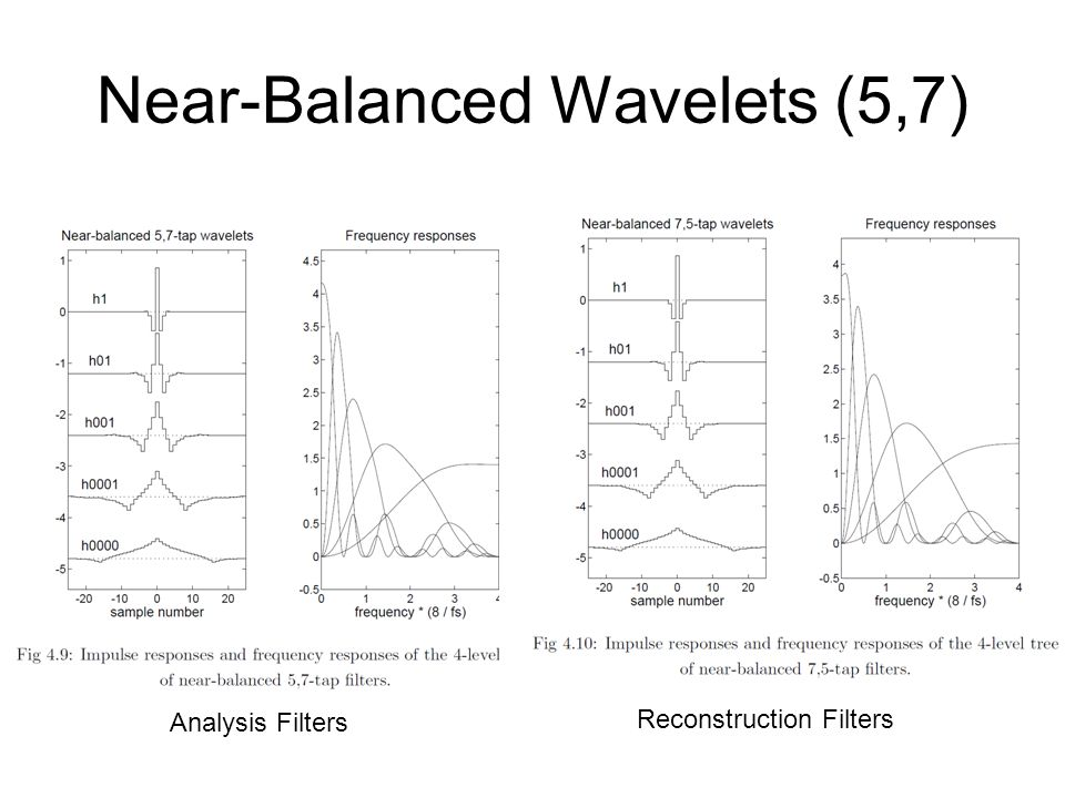 Near-Balanced Wavelets (5,7)