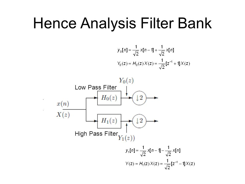 Hence Analysis Filter Bank