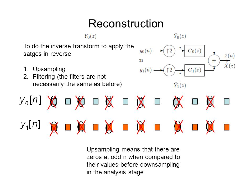 Reconstruction To do the inverse transform to apply the satges in reverse. Upsampling.
