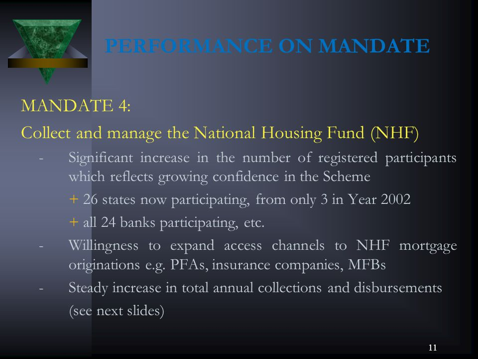 PERFORMANCE ON MANDATE