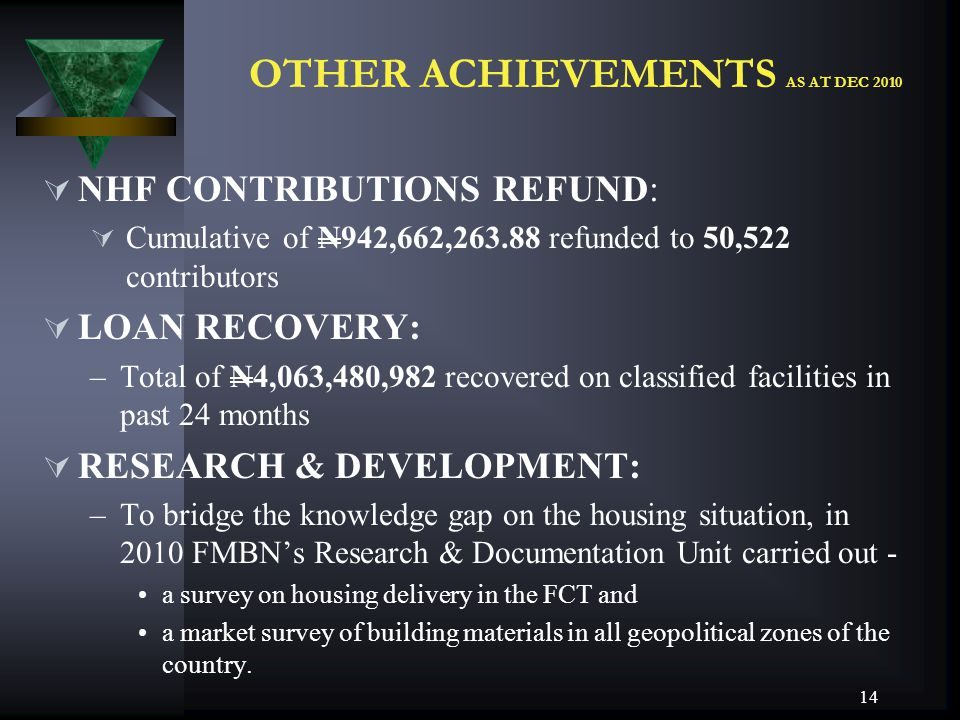 OTHER ACHIEVEMENTS AS AT DEC 2010