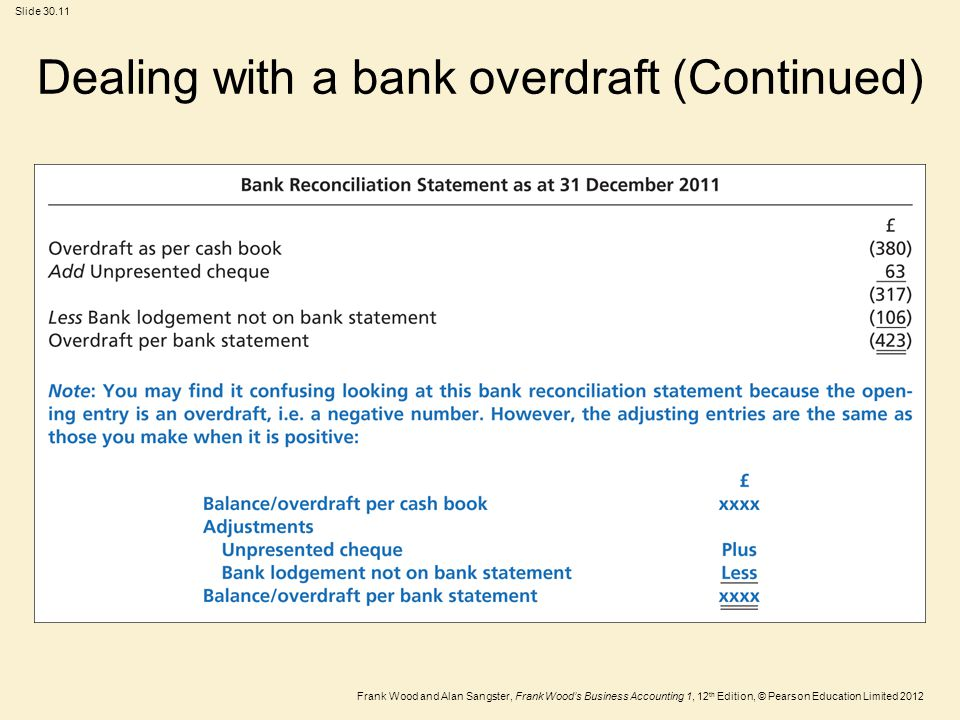 Dealing with a bank overdraft (Continued)