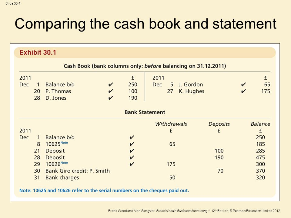 Comparing the cash book and statement