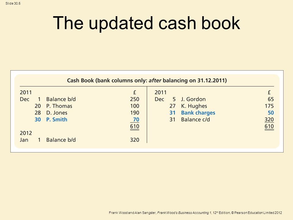 The updated cash book