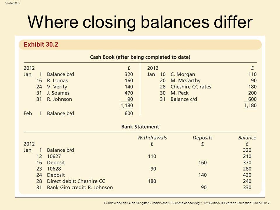 Where closing balances differ