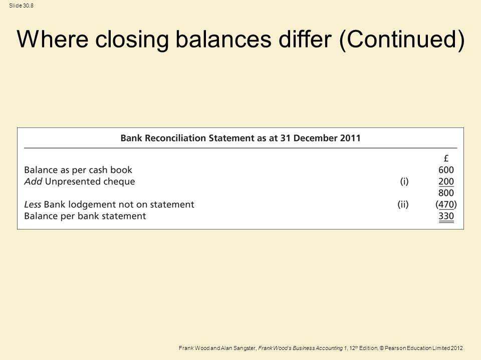 Where closing balances differ (Continued)