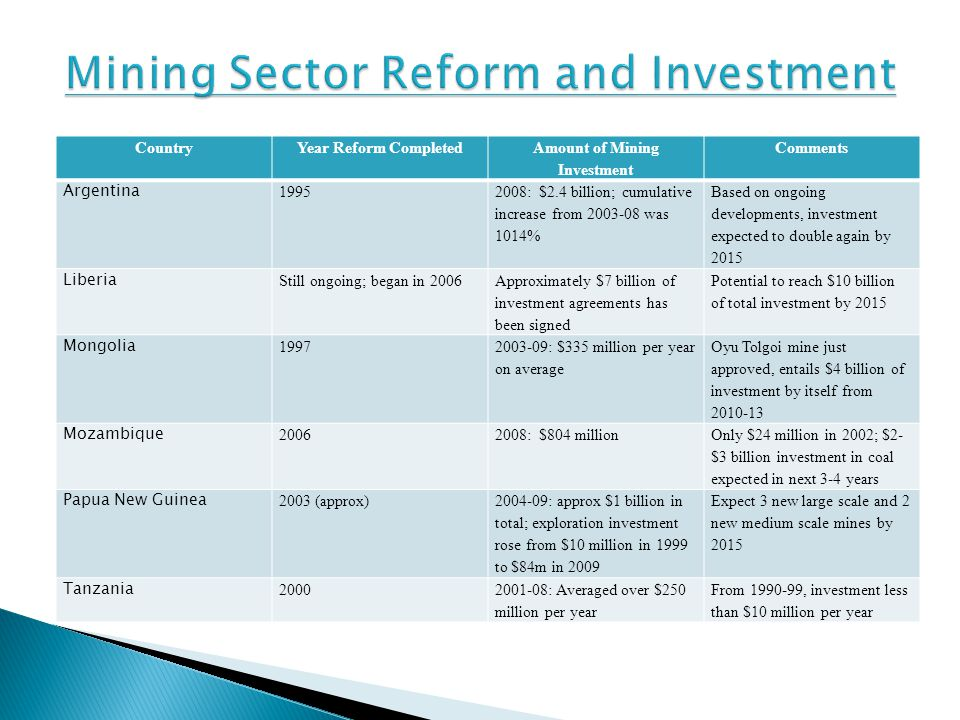 Mining Sector Reform and Investment