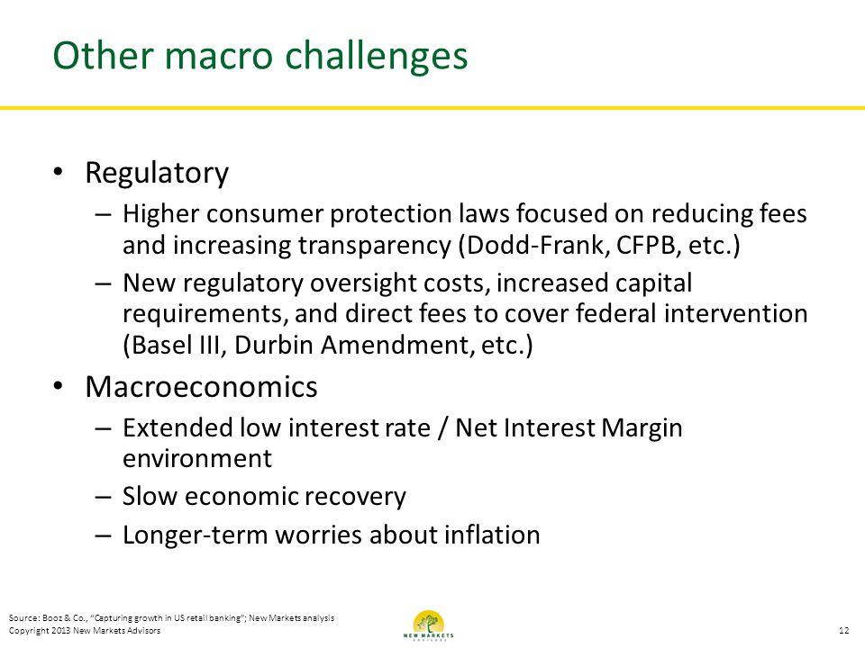 Other macro challenges