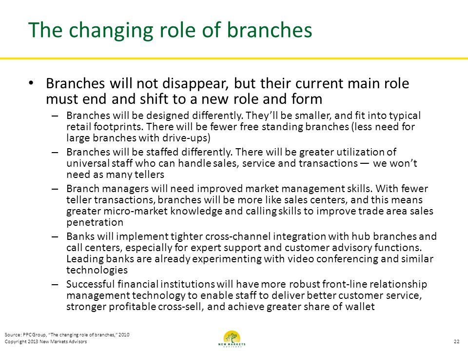 The changing role of branches