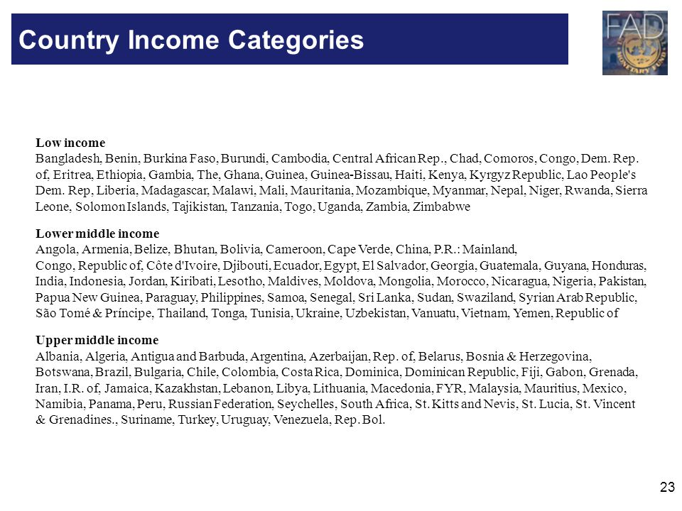 Country Income Categories