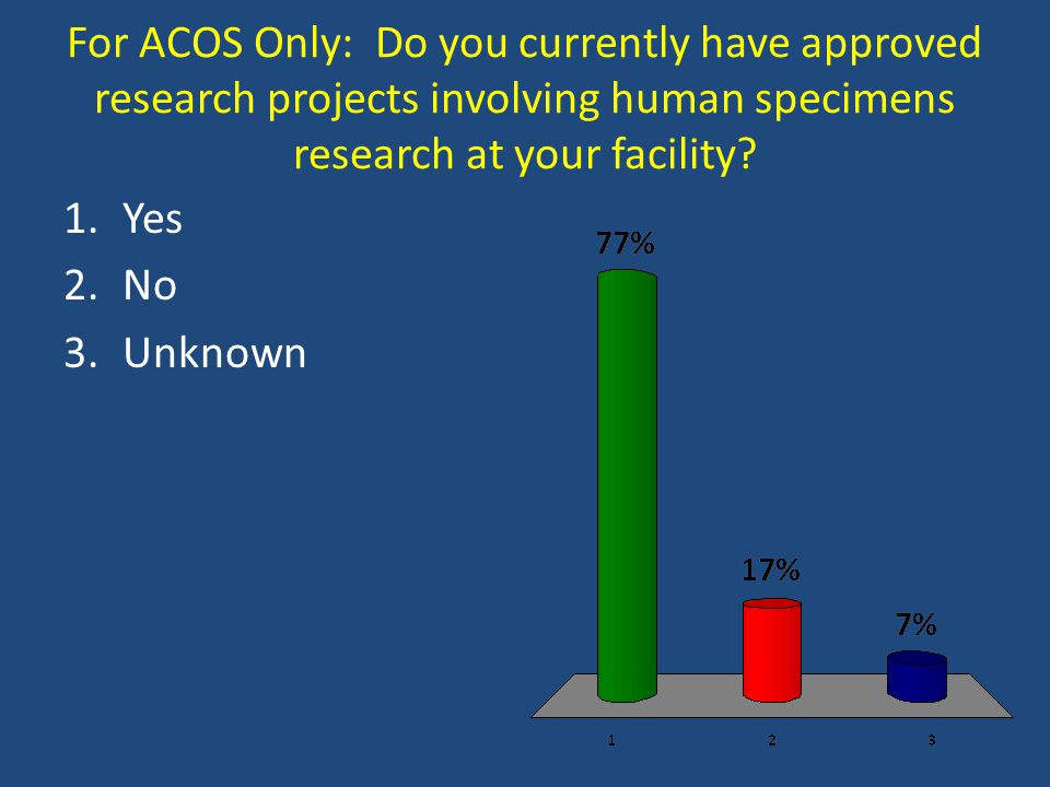 For ACOS Only: Do you currently have approved research projects involving human specimens research at your facility