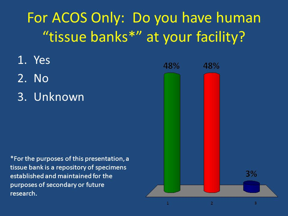 For ACOS Only: Do you have human tissue banks* at your facility