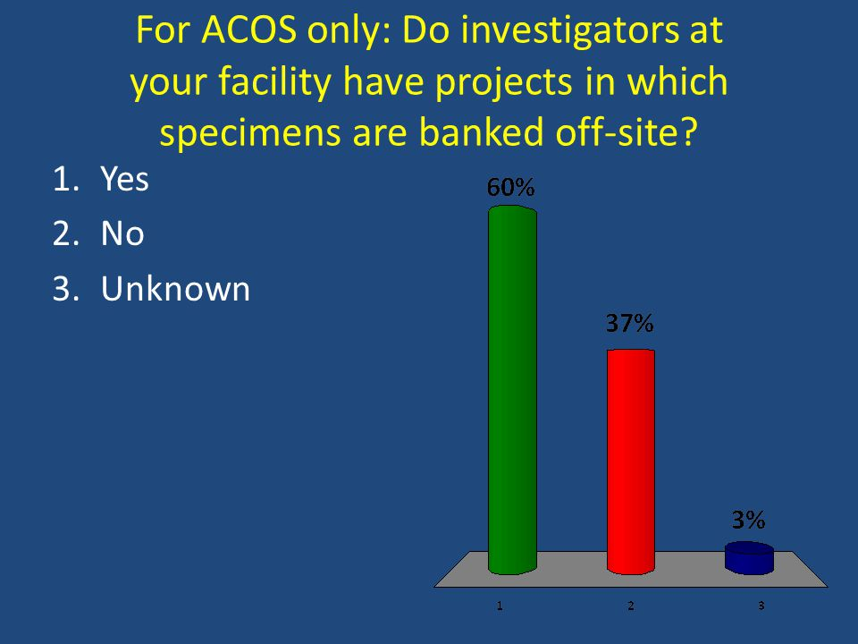 For ACOS only: Do investigators at your facility have projects in which specimens are banked off-site