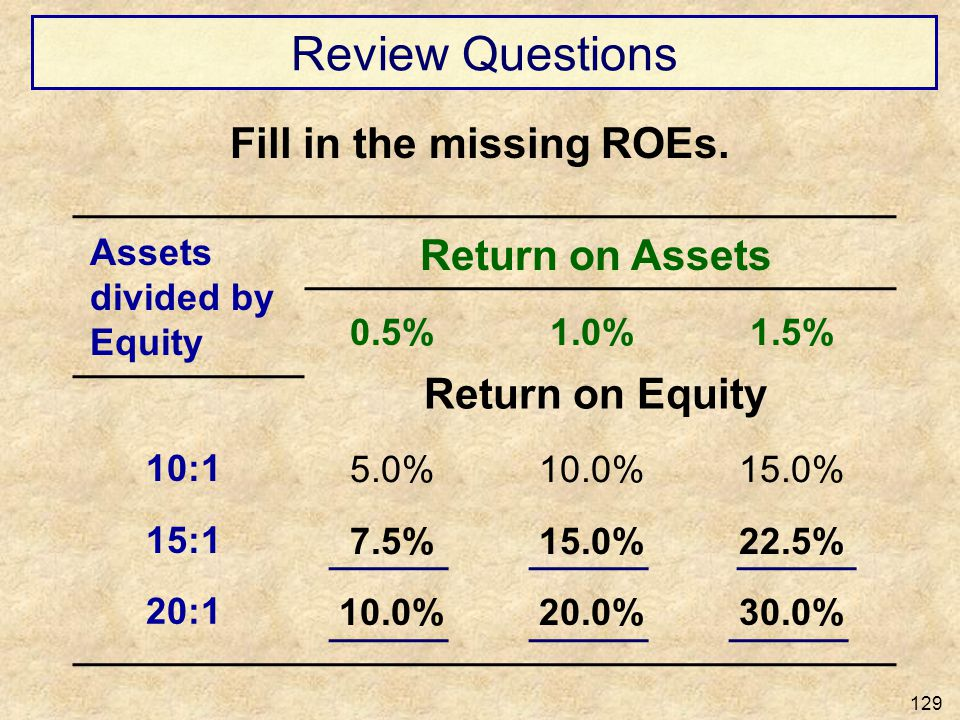 Fill in the missing ROEs.