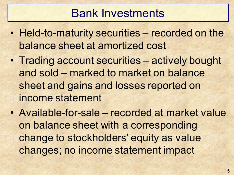 Bank Investments Held-to-maturity securities – recorded on the balance sheet at amortized cost.