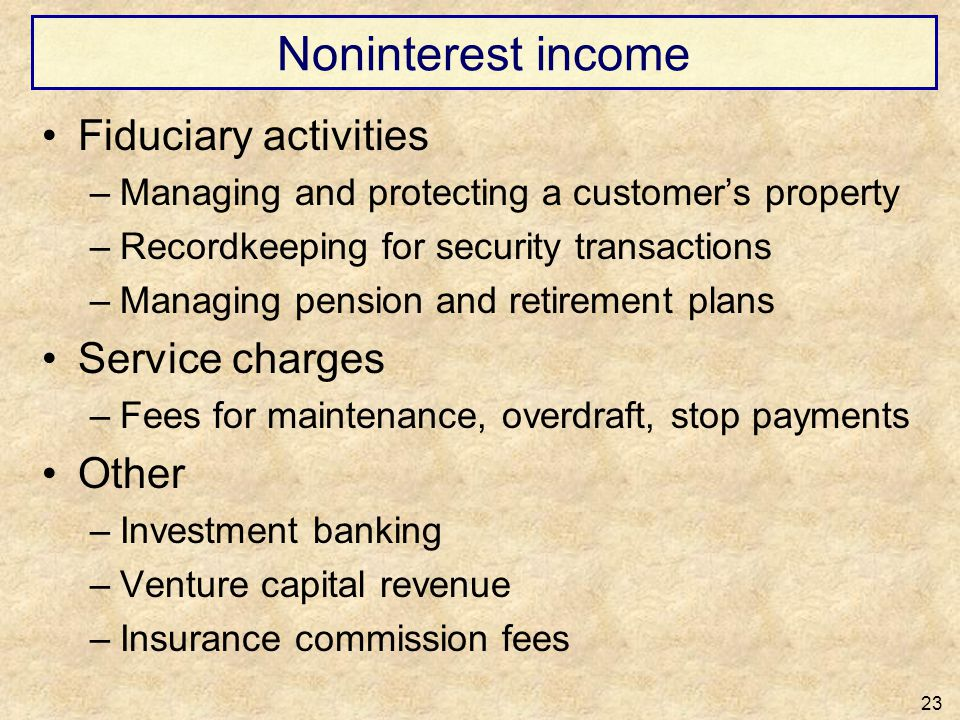 Noninterest income Fiduciary activities Service charges Other