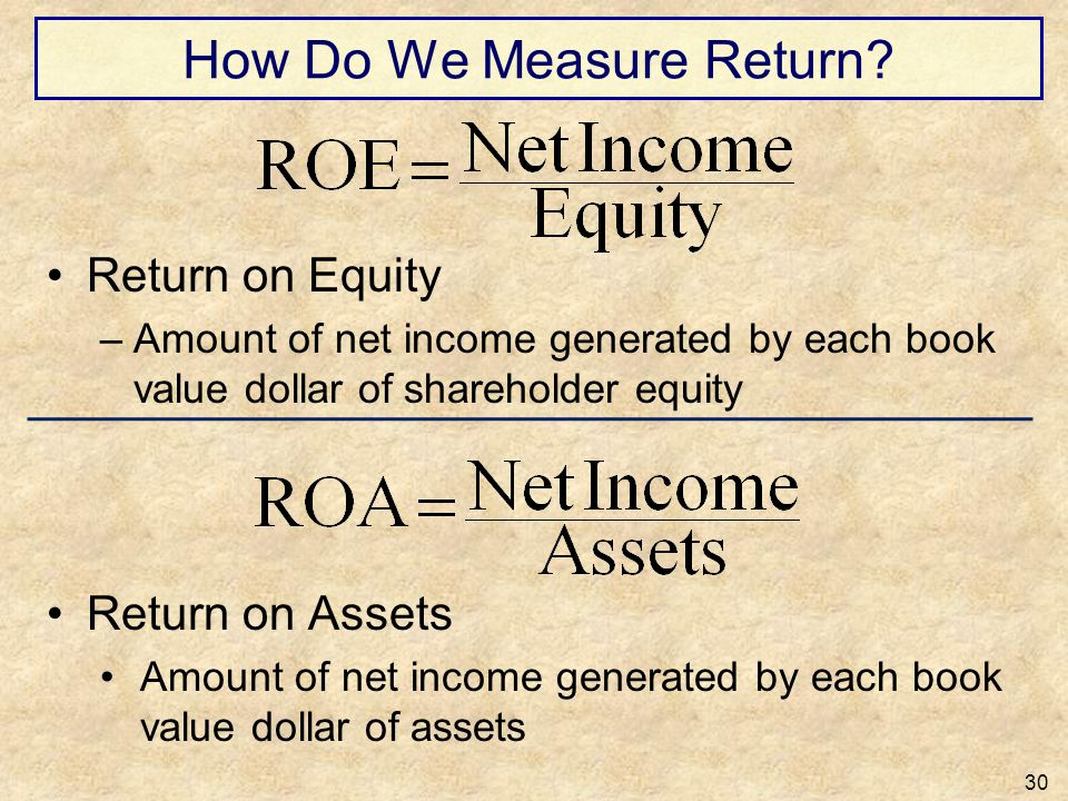 How Do We Measure Return