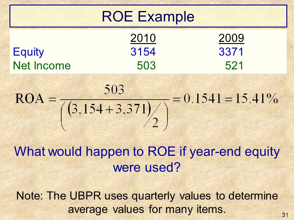 What would happen to ROE if year-end equity were used