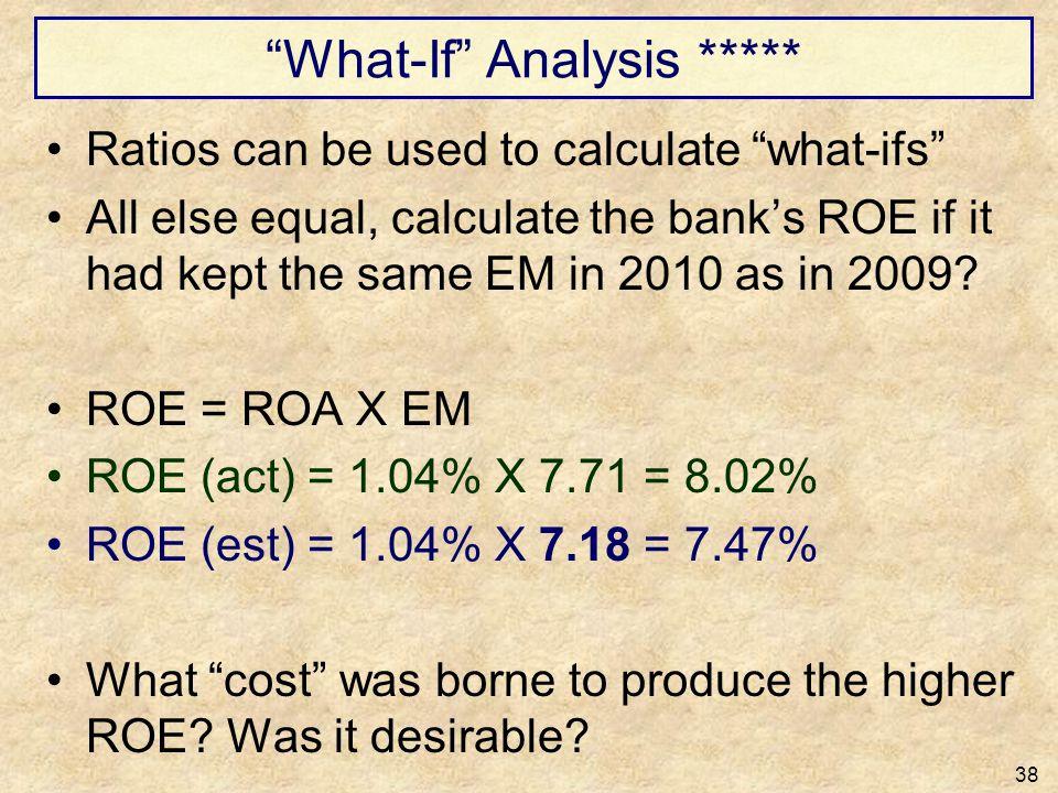 What-If Analysis *****