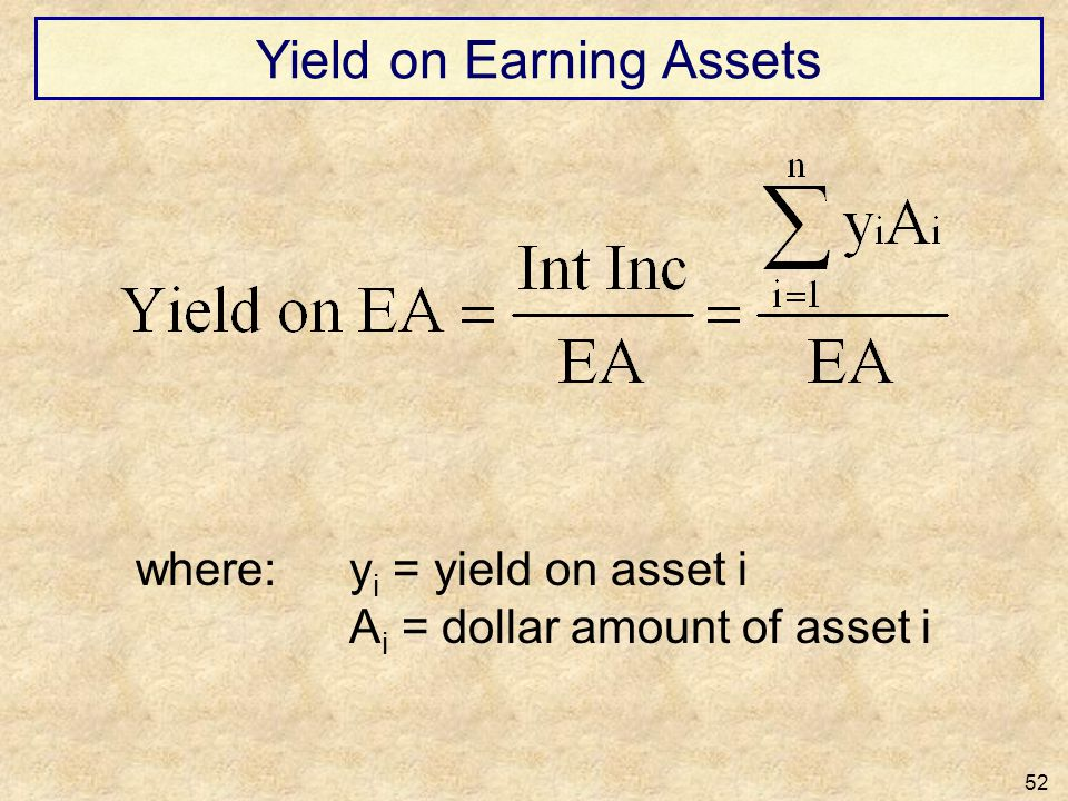 Yield on Earning Assets