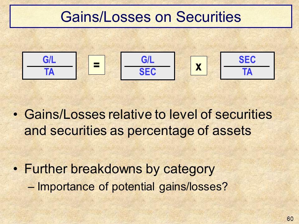 Gains/Losses on Securities