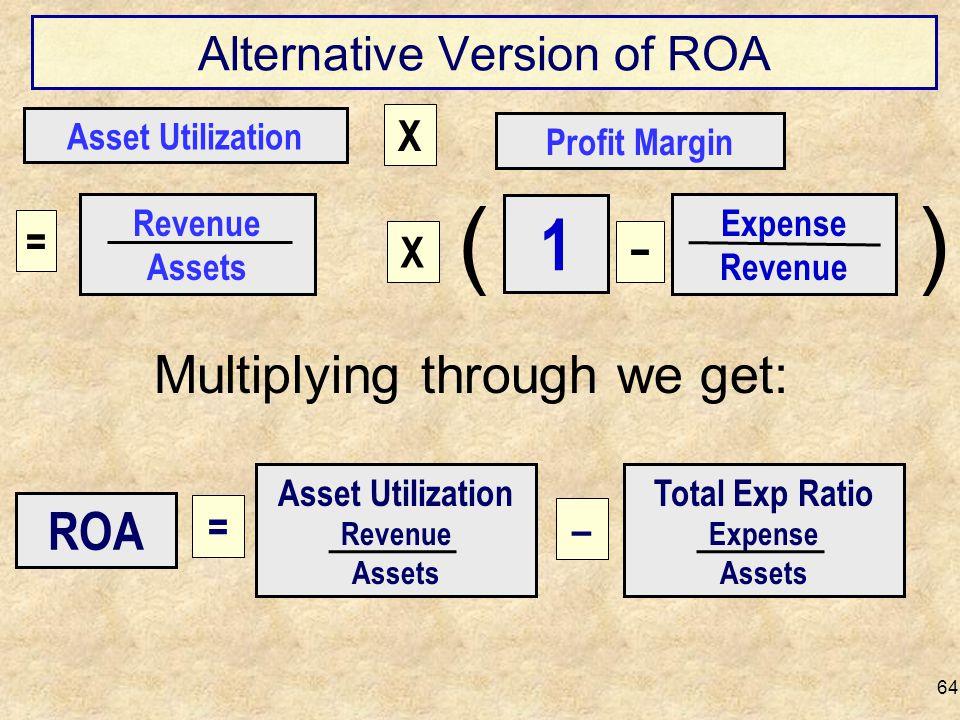 Alternative Version of ROA