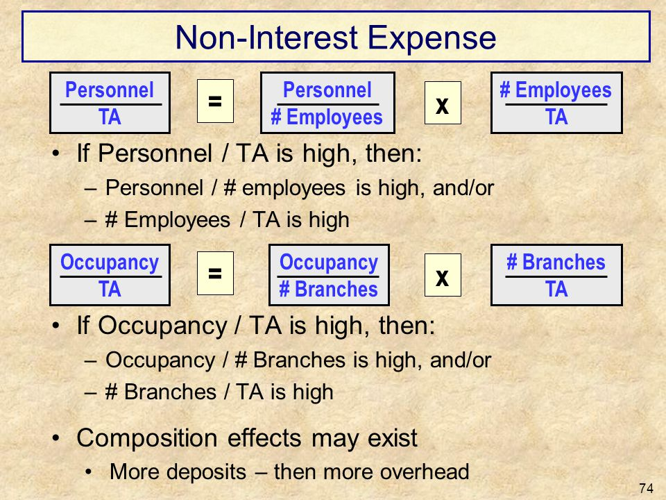 Non-Interest Expense = x = x If Personnel / TA is high, then: