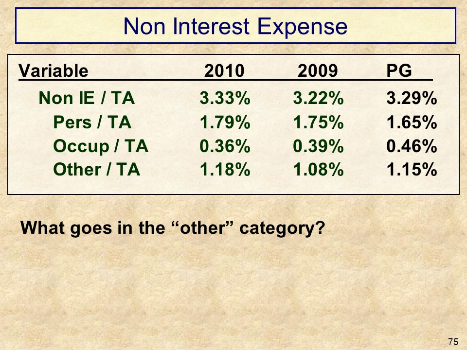 Non Interest Expense Variable 2010 2009 PG