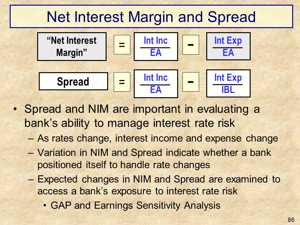 Net Interest Margin and Spread