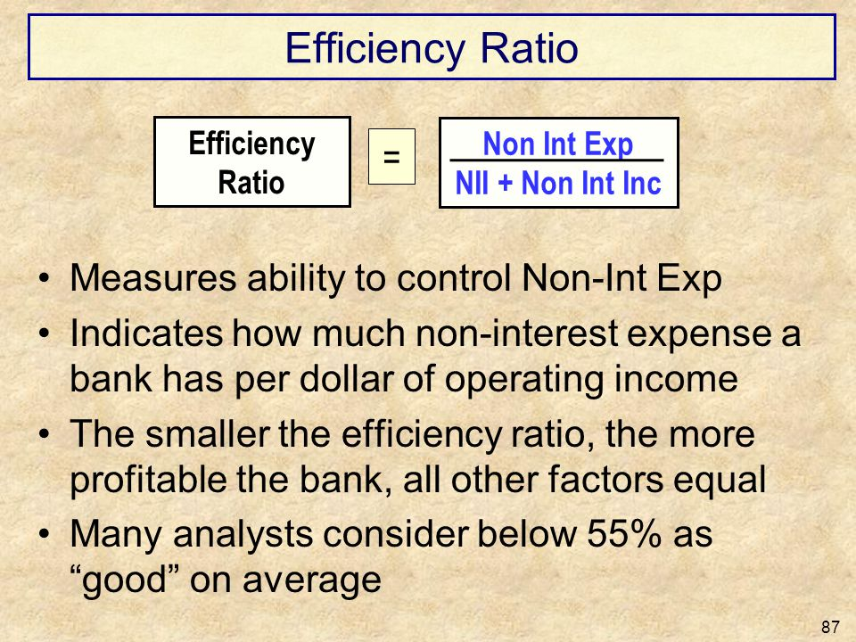 Efficiency Ratio = Measures ability to control Non-Int Exp