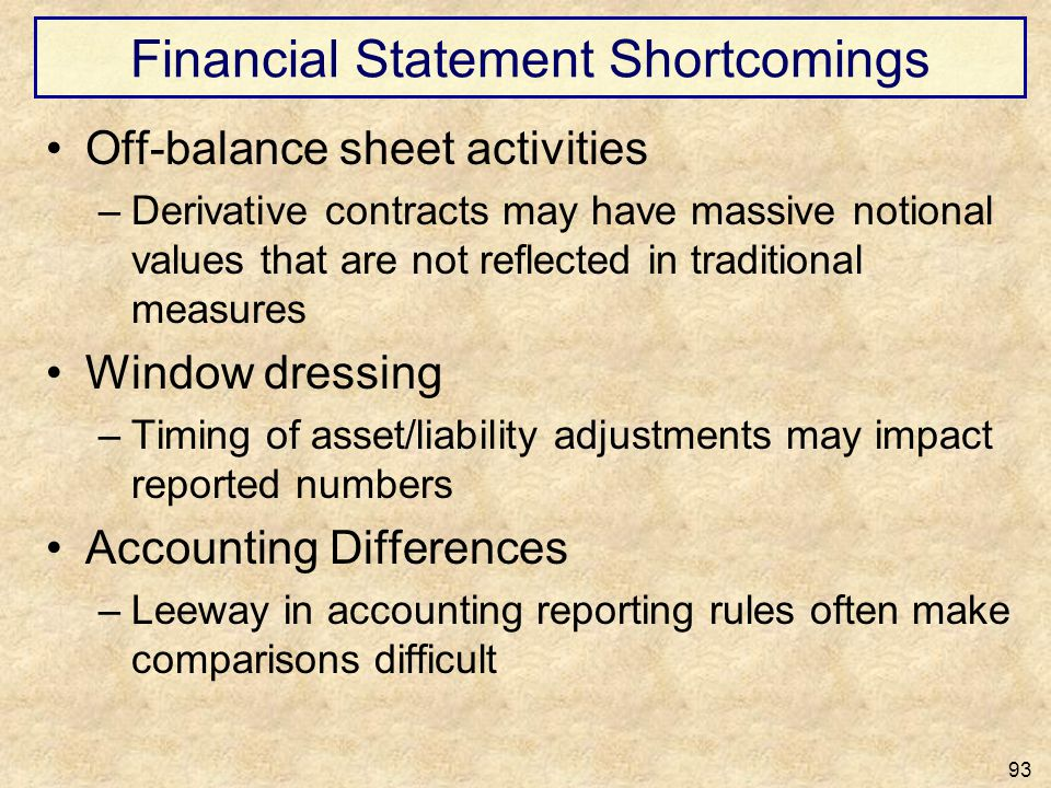 Financial Statement Shortcomings