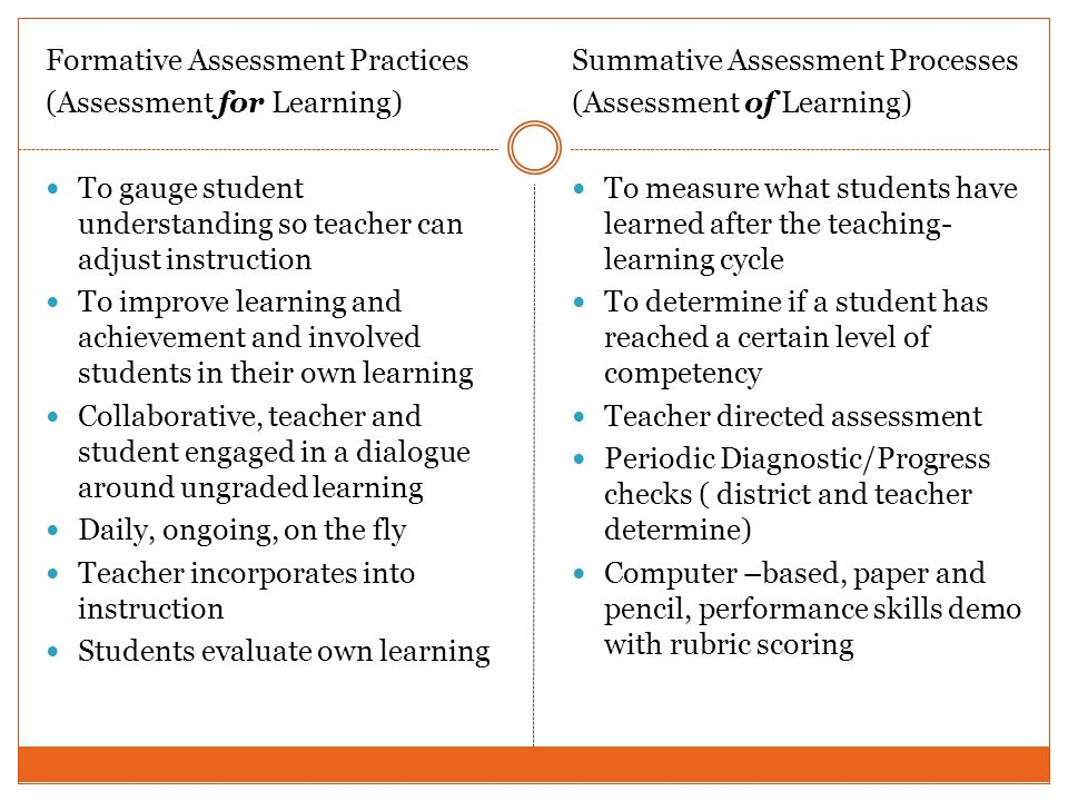 Formative Assessment Practices (Assessment for Learning)