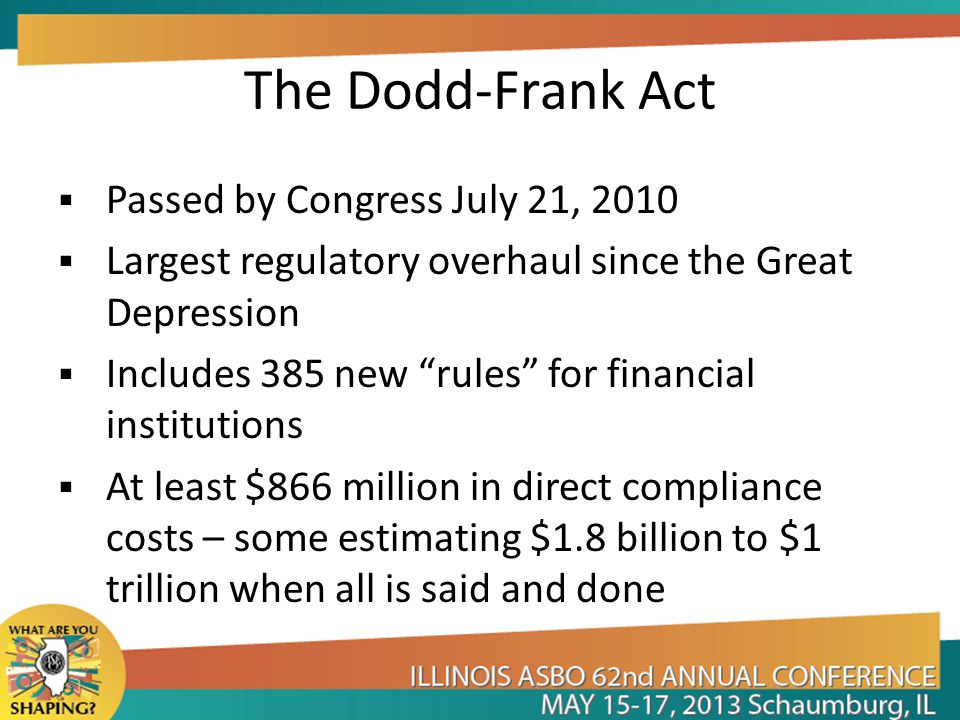 The Dodd-Frank Act Passed by Congress July 21, 2010