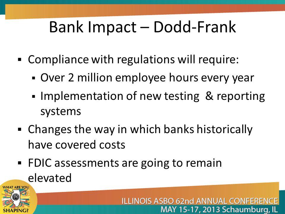 Bank Impact – Dodd-Frank