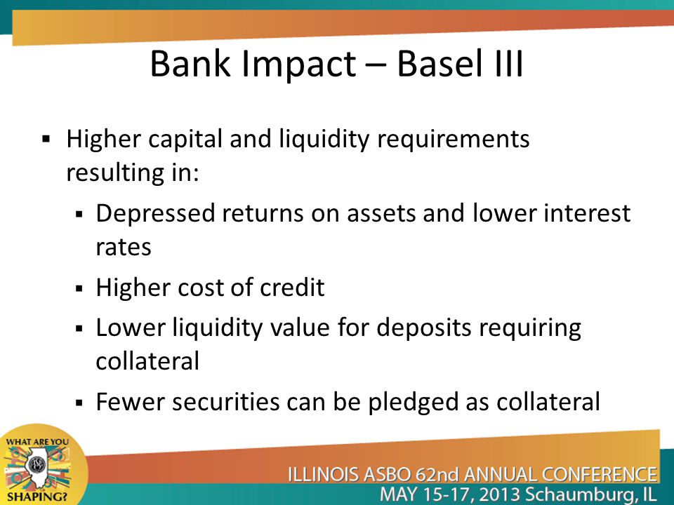 Bank Impact – Basel III Higher capital and liquidity requirements resulting in: Depressed returns on assets and lower interest rates.