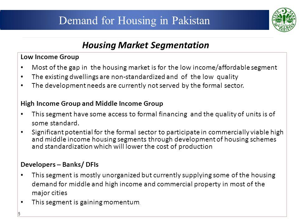 Housing Market Segmentation