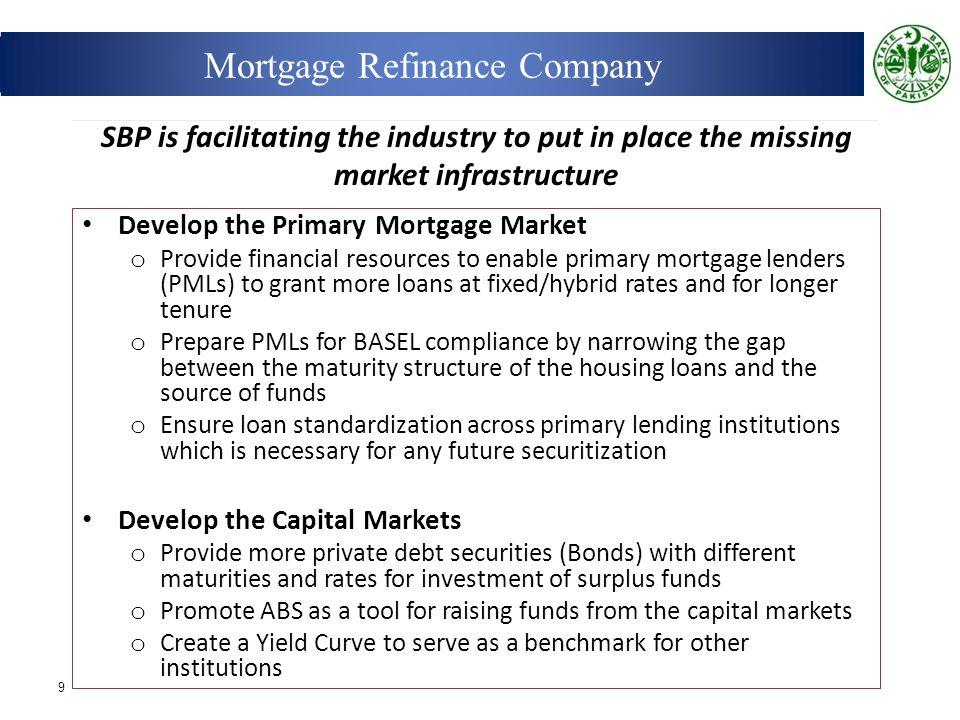 Mortgage Refinance Company