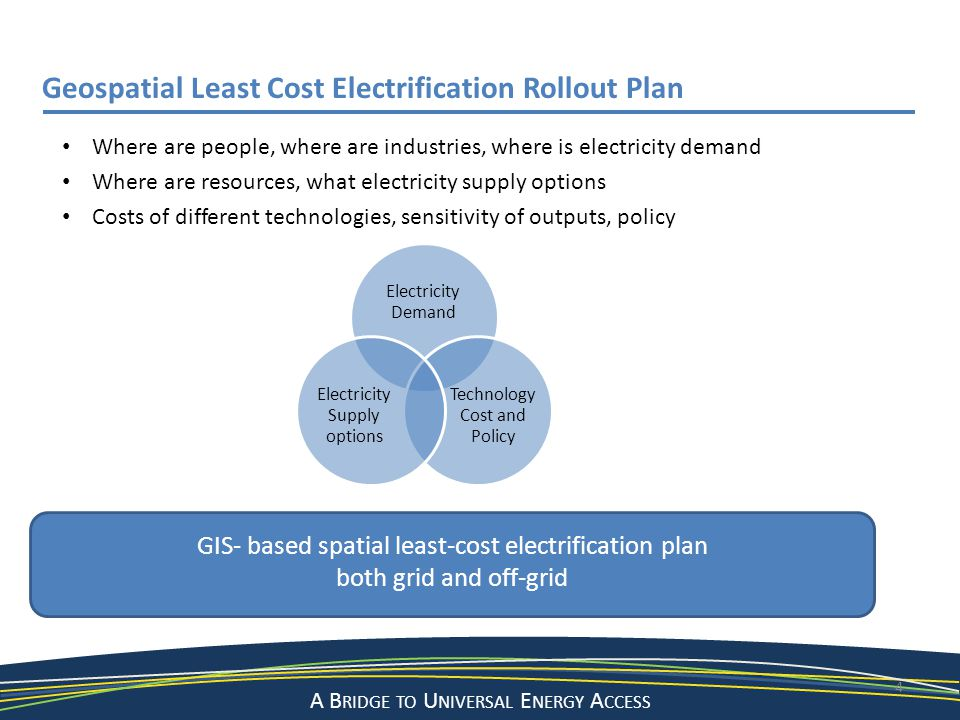 Geospatial Least Cost Electrification Rollout Plan