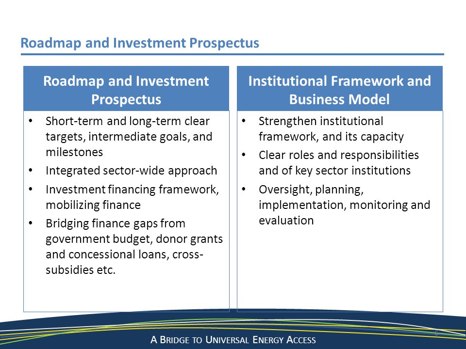 Roadmap and Investment Prospectus