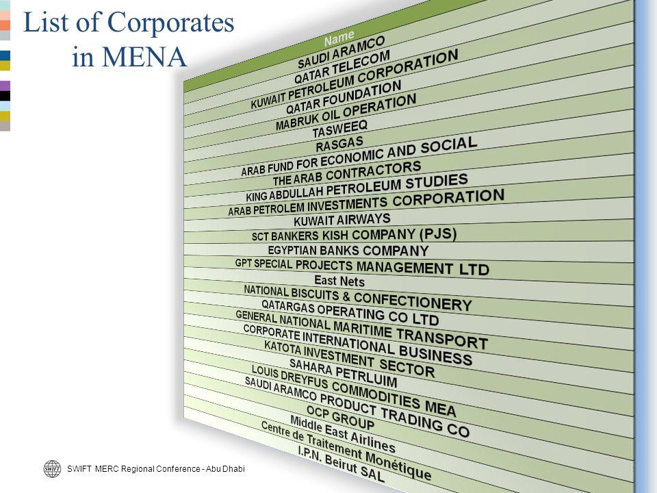 List of Corporates in MENA