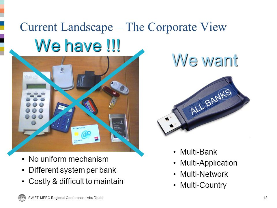 Current Landscape – The Corporate View