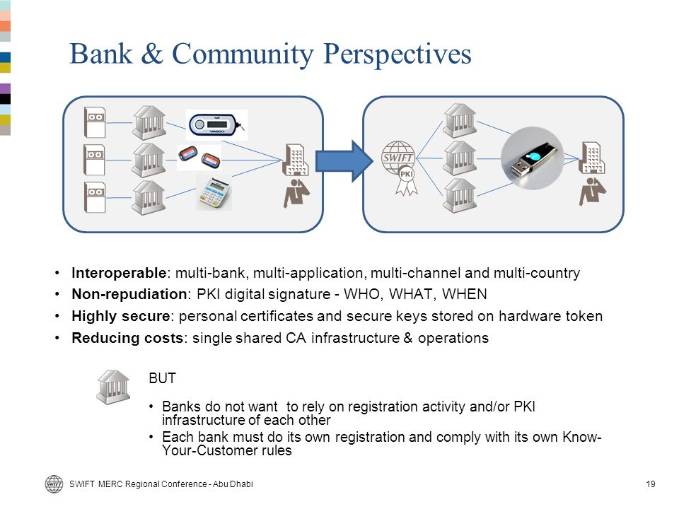 Bank & Community Perspectives