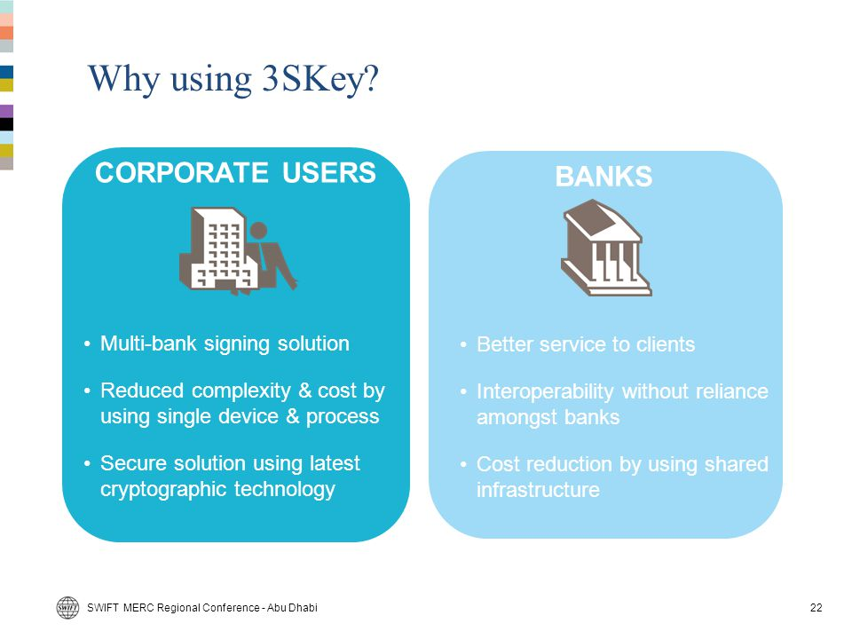 Why using 3SKey CORPORATE USERS BANKS Multi-bank signing solution