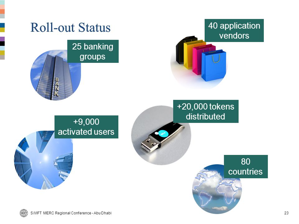 Roll-out Status Roll-out Status 40 application vendors
