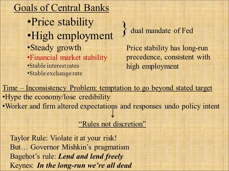 } dual mandate of Fed Price stability High employment