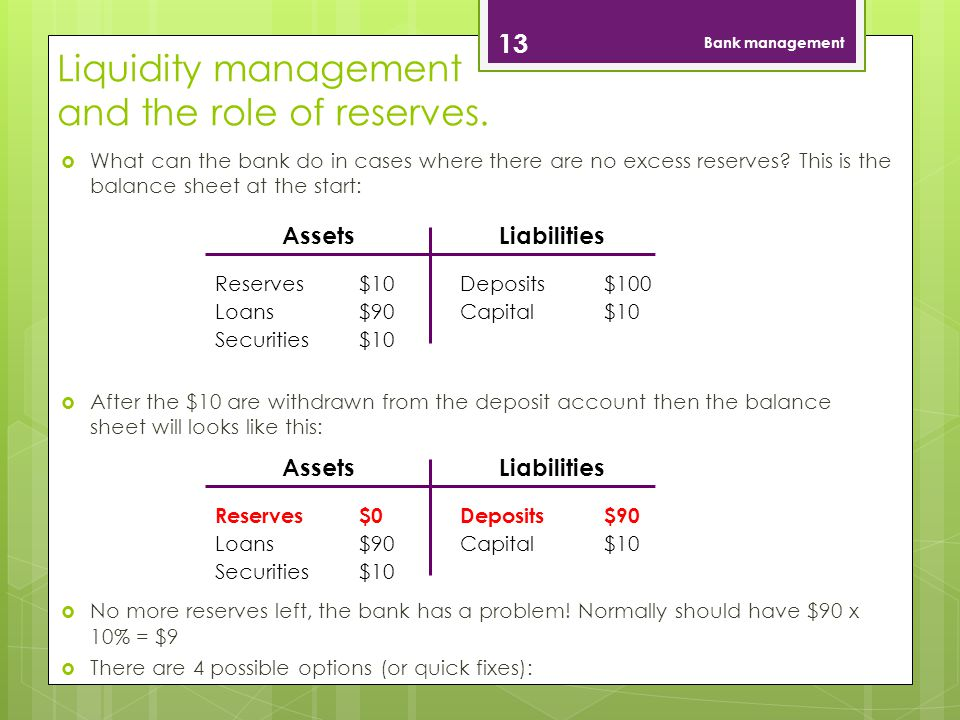 Liquidity management and the role of reserves.