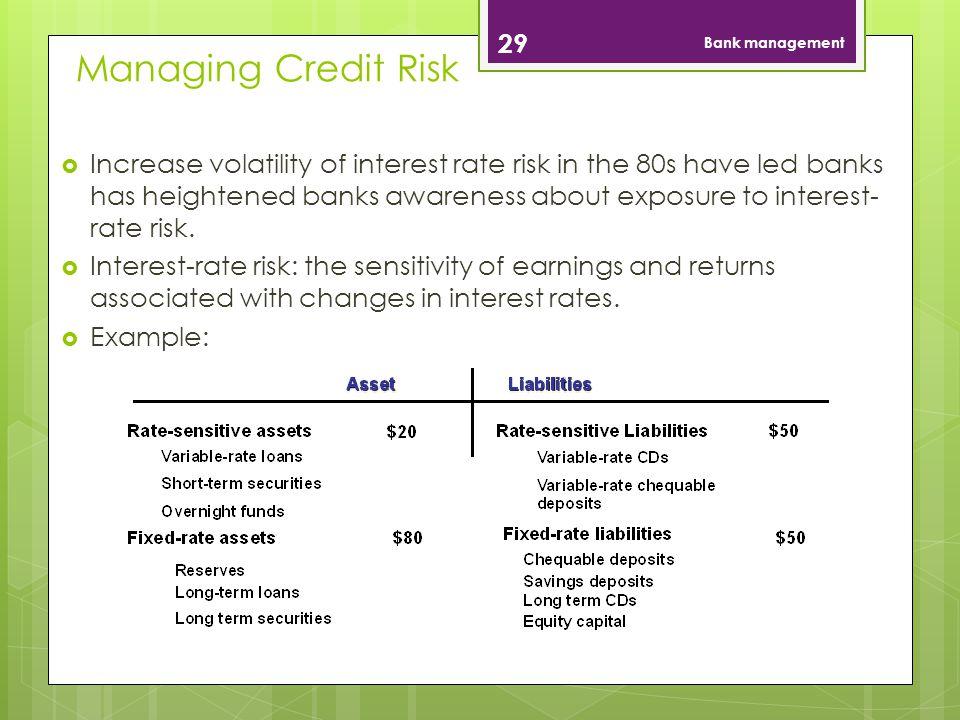 Bank management Managing Credit Risk.