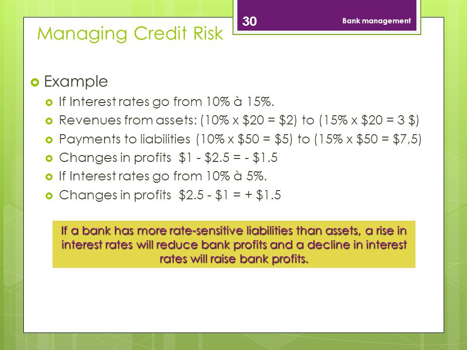 Managing Credit Risk Example If Interest rates go from 10% à 15%.