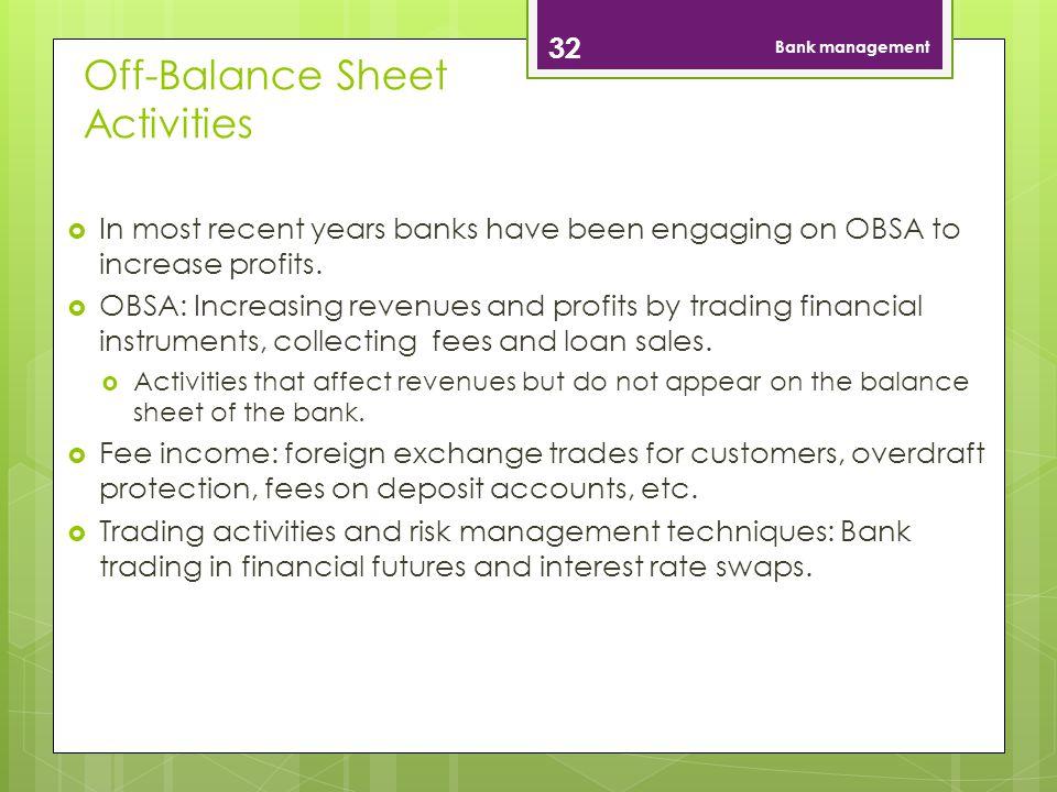 Off-Balance Sheet Activities
